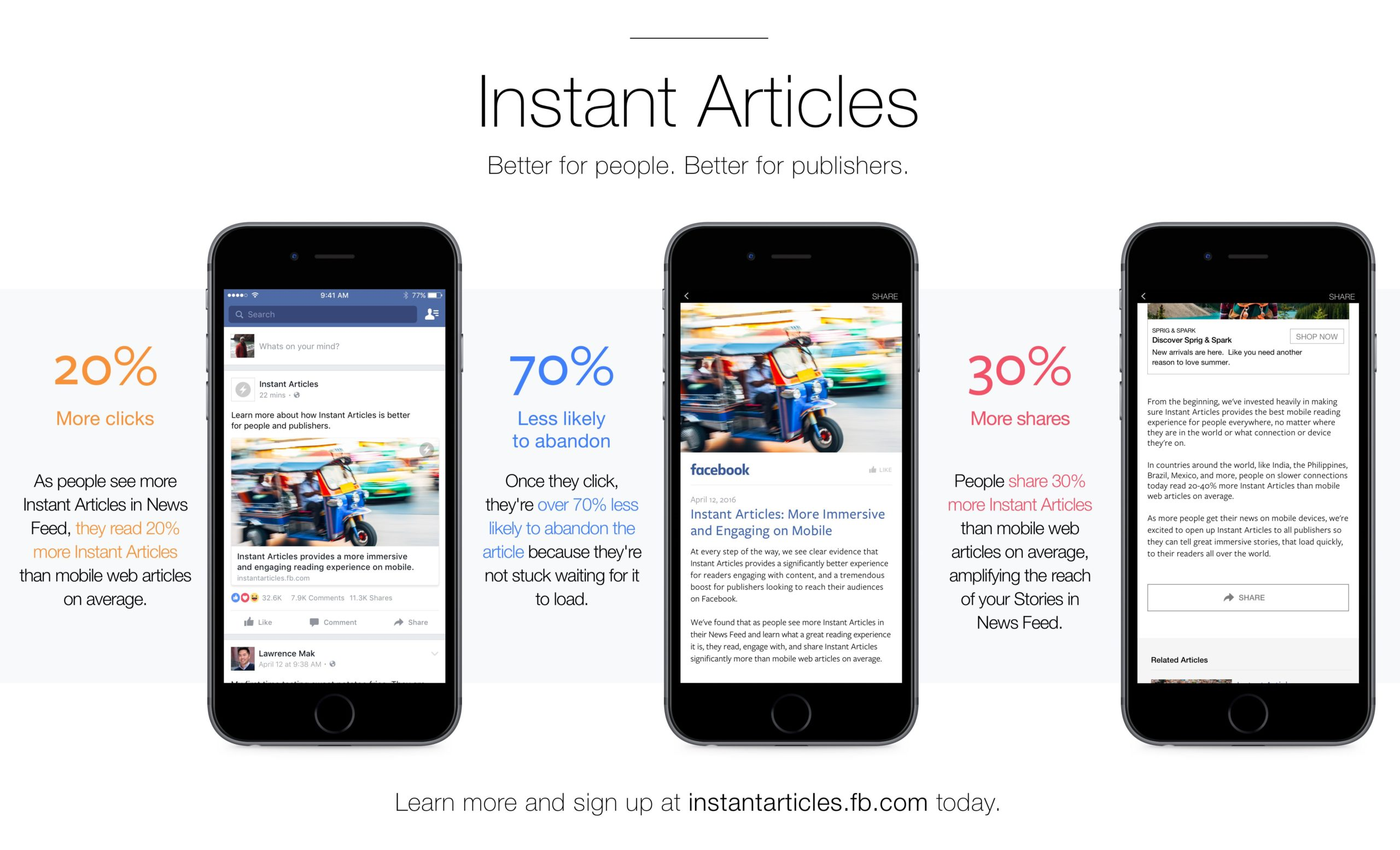 facebook instant articles en 10 pasos